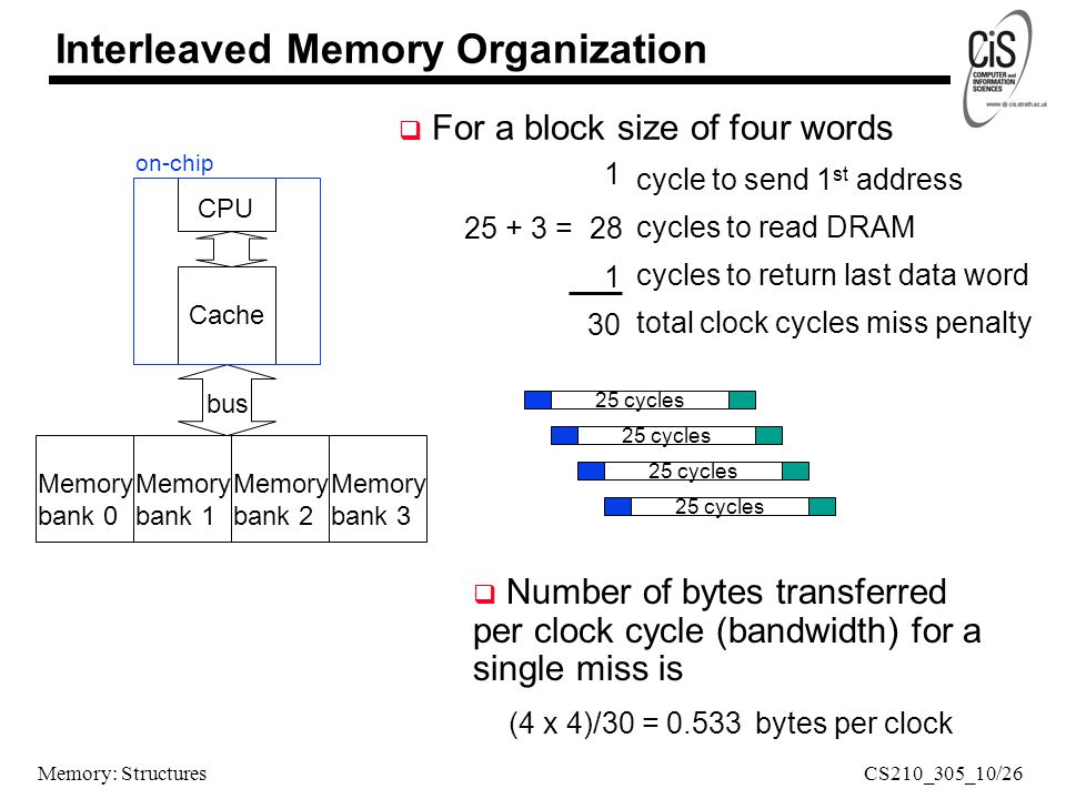 Memory: Structures Interleaved Memory Organization  For a block size of four words cycle to send 1 st address cycles to read DRAM cycles to return last data word total clock cycles miss penalty CPU Cache Memory bank 1 bus on-chip Memory bank 0 Memory bank 2 Memory bank 3  Number of bytes transferred per clock cycle (bandwidth) for a single miss is bytes per clock 25 cycles (4 x 4)/30 = = CS210_305_10/26