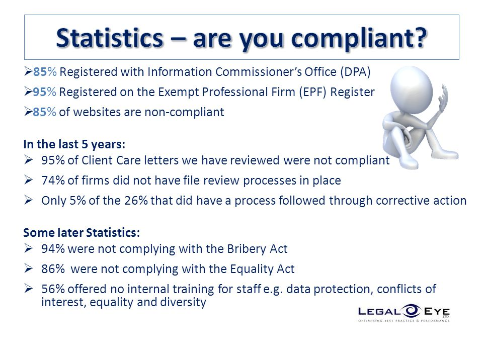 Helen Glaze Compliance Associate 1. 2  General Compliance – How Do ...