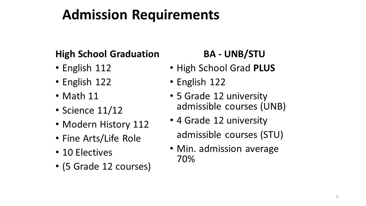 Grade 12 Course Selection Your Final Year of High School! Counsellor