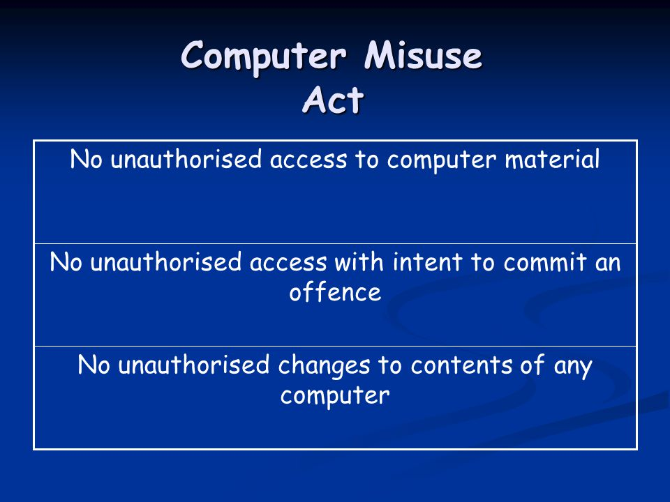 Computer Misuse Act No unauthorised changes to contents of any computer No unauthorised access with intent to commit an offence No unauthorised access to computer material