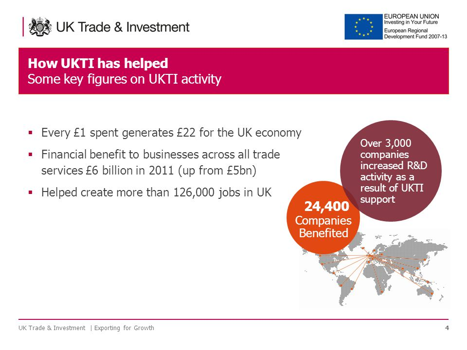 How UKTI has helped Some key figures on UKTI activity  Every £1 spent generates £22 for the UK economy  Financial benefit to businesses across all trade services £6 billion in 2011 (up from £5bn)  Helped create more than 126,000 jobs in UK 4UK Trade & Investment | Exporting for Growth 24,400 Companies Benefited Over 3,000 companies increased R&D activity as a result of UKTI support