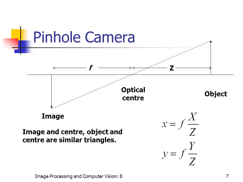 Image Processing and Computer Vision: 87 Pinhole Camera Image Object Optical centre Image and centre, object and centre are similar triangles.
