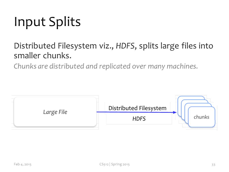 Input Splits Feb 4, 2015CS512 | Spring Distributed Filesystem viz., HDFS, splits large files into smaller chunks.