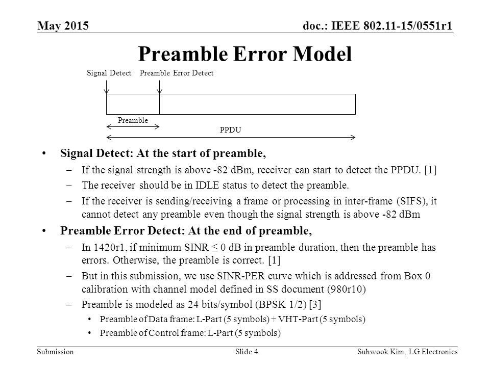 doc.: IEEE /0551r1 Submission Preamble Error Model Suhwook Kim, LG ElectronicsSlide 4 Signal DetectPreamble Error Detect Preamble PPDU Signal Detect: At the start of preamble, –If the signal strength is above -82 dBm, receiver can start to detect the PPDU.