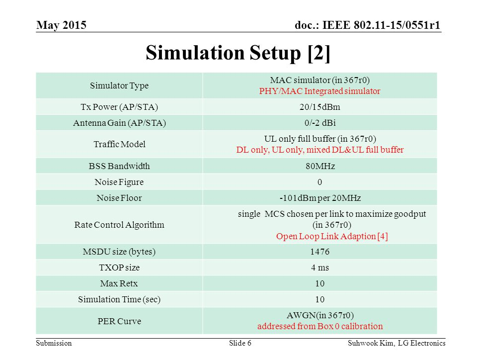 doc.: IEEE /0551r1 Submission Simulation Setup [2] Suhwook Kim, LG ElectronicsSlide 6 Simulator Type MAC simulator (in 367r0) PHY/MAC Integrated simulator Tx Power (AP/STA) 20/15dBm Antenna Gain (AP/STA) 0/-2 dBi Traffic Model UL only full buffer (in 367r0) DL only, UL only, mixed DL&UL full buffer BSS Bandwidth 80MHz Noise Figure 0 Noise Floor -101dBm per 20MHz Rate Control Algorithm single MCS chosen per link to maximize goodput (in 367r0) Open Loop Link Adaption [4] MSDU size (bytes) 1476 TXOP size 4 ms Max Retx 10 Simulation Time (sec) 10 PER Curve AWGN(in 367r0) addressed from Box 0 calibration May 2015