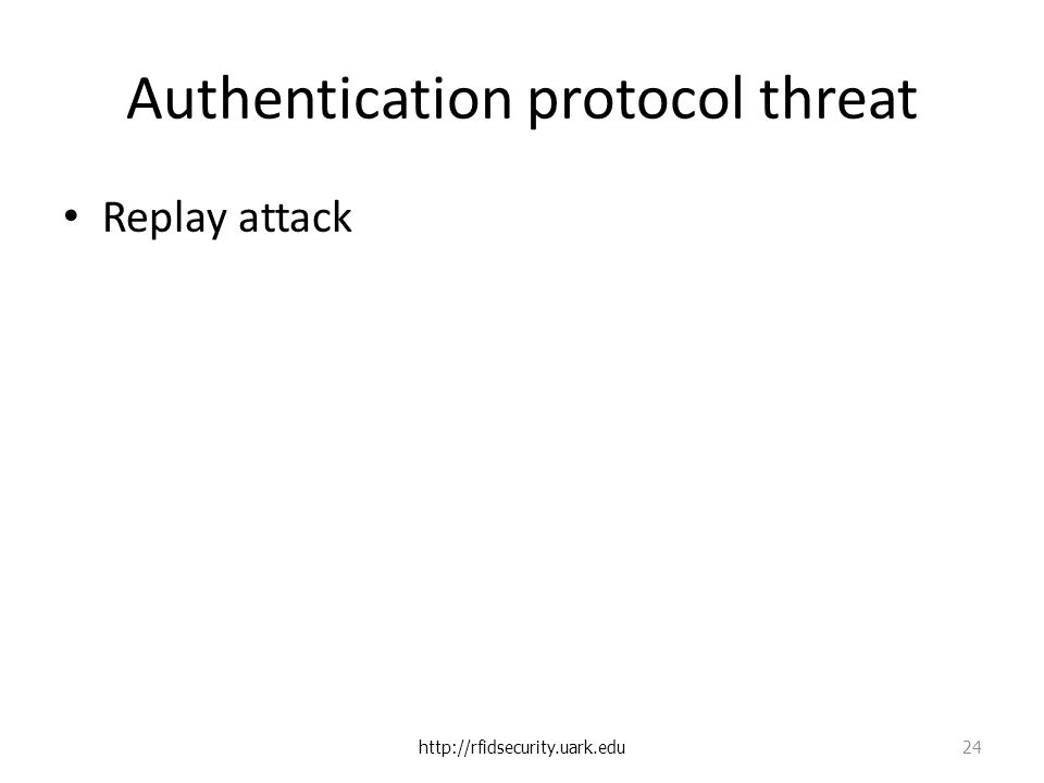 Authentication protocol threat Replay attack   24