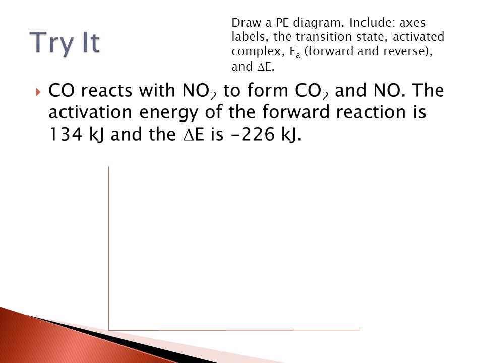  CO reacts with NO 2 to form CO 2 and NO.