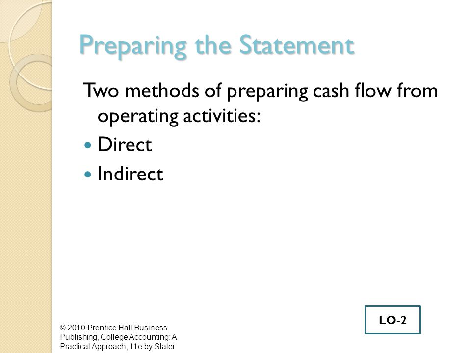 Preparing the Statement Two methods of preparing cash flow from operating activities: Direct Indirect © 2010 Prentice Hall Business Publishing, College Accounting: A Practical Approach, 11e by Slater LO-2