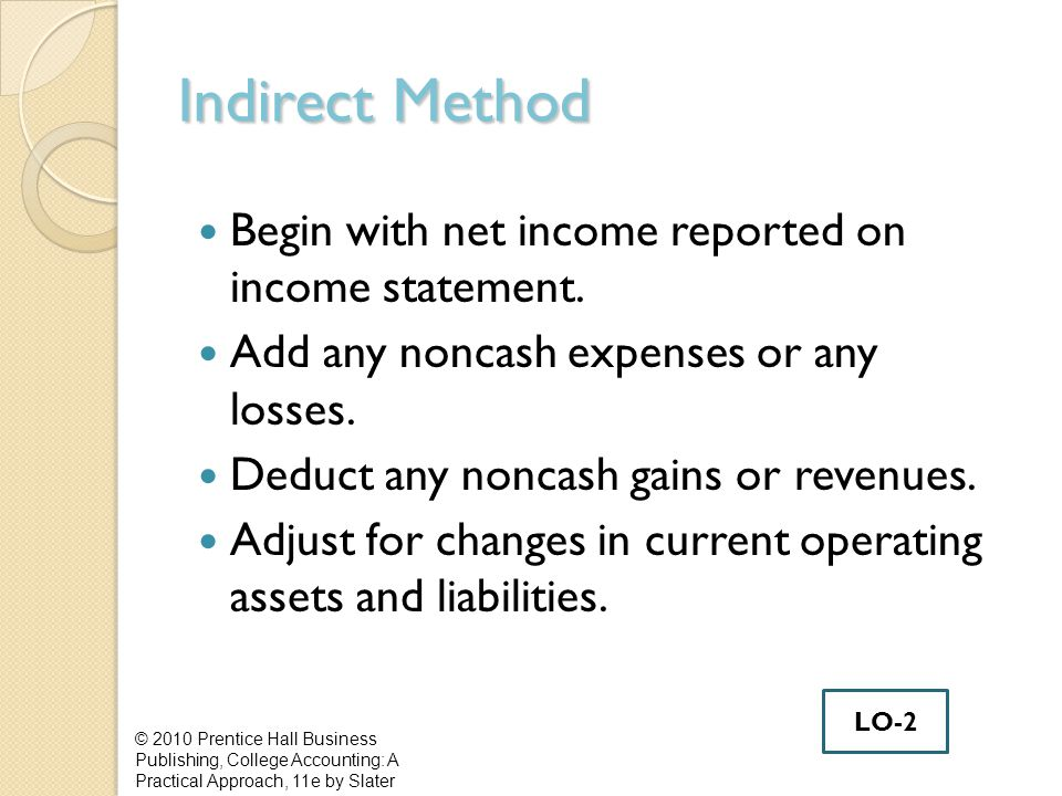 Indirect Method Begin with net income reported on income statement.