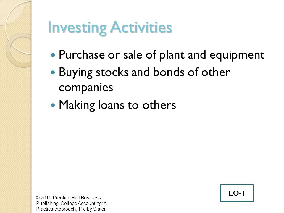 Investing Activities Purchase or sale of plant and equipment Buying stocks and bonds of other companies Making loans to others © 2010 Prentice Hall Business Publishing, College Accounting: A Practical Approach, 11e by Slater LO-1