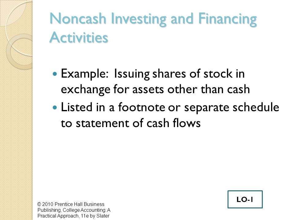 Noncash Investing and Financing Activities Example: Issuing shares of stock in exchange for assets other than cash Listed in a footnote or separate schedule to statement of cash flows © 2010 Prentice Hall Business Publishing, College Accounting: A Practical Approach, 11e by Slater LO-1