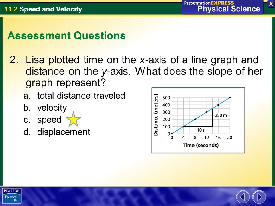 11.2 Speed and Velocity Assessment Questions 2.Lisa plotted time on the x-axis of a line graph and distance on the y-axis.