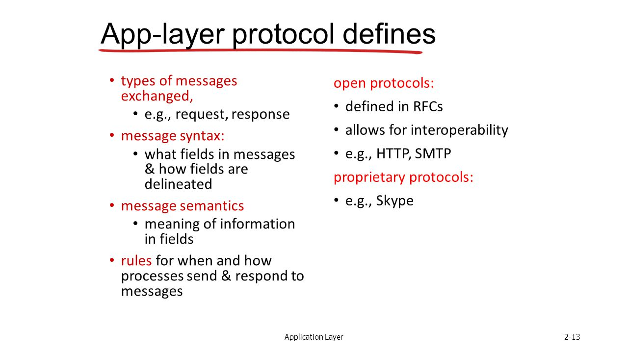 Application Layer2-13 App-layer protocol defines types of messages exchanged, e.g., request, response message syntax: what fields in messages & how fields are delineated message semantics meaning of information in fields rules for when and how processes send & respond to messages open protocols: defined in RFCs allows for interoperability e.g., HTTP, SMTP proprietary protocols: e.g., Skype