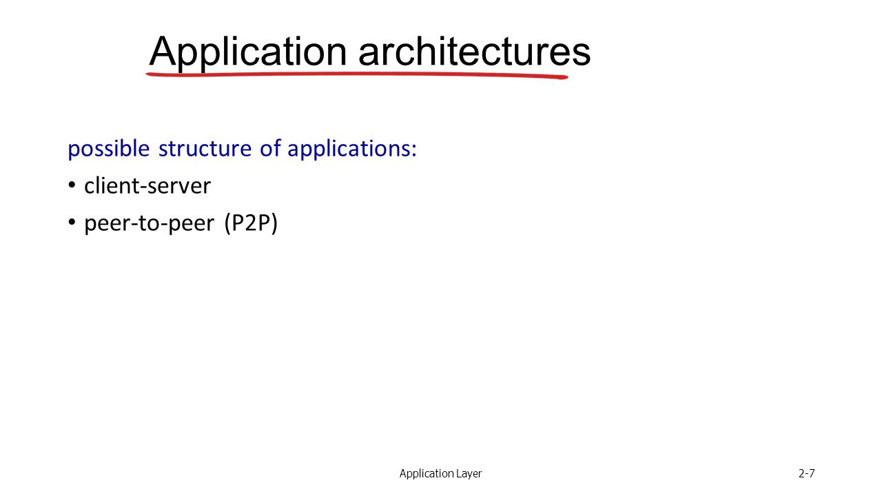 Application Layer2-7 Application architectures possible structure of applications: client-server peer-to-peer (P2P)