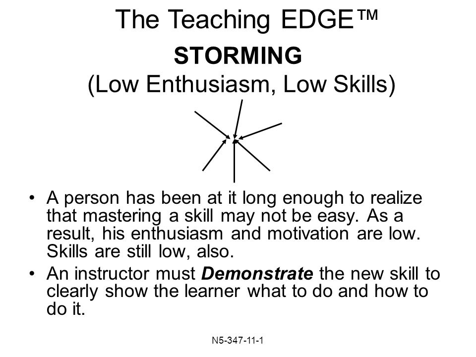 N STORMING (Low Enthusiasm, Low Skills) A person has been at it long enough to realize that mastering a skill may not be easy.