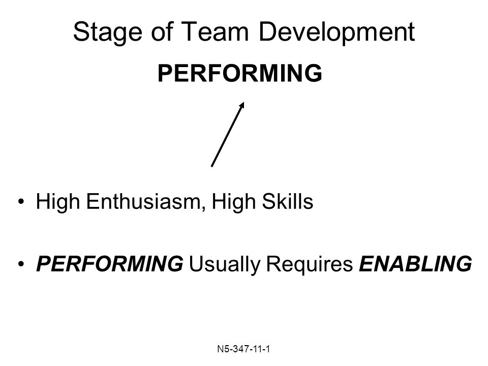 N Stage of Team Development High Enthusiasm, High Skills PERFORMING Usually Requires ENABLING PERFORMING