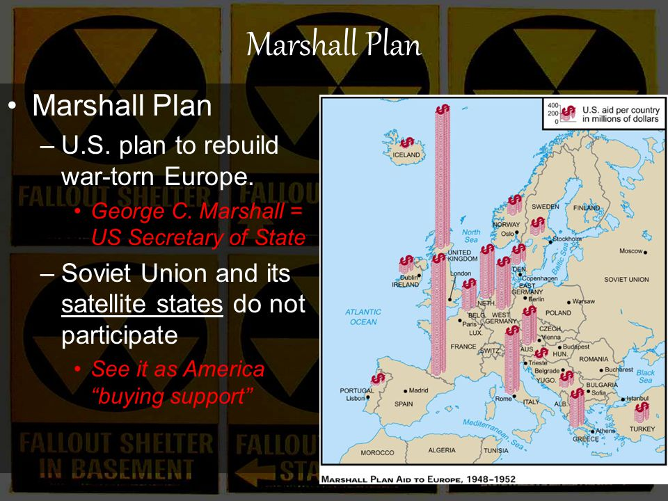 Marshall Plan –U.S. plan to rebuild war-torn Europe.