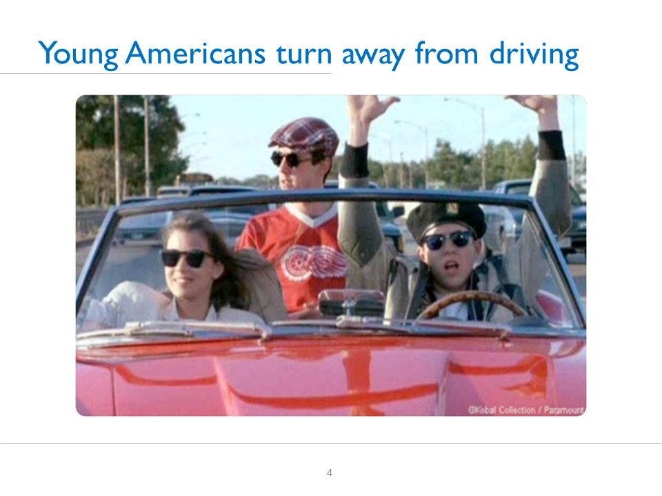 4 Young Americans turn away from driving