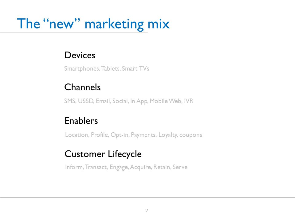 The new marketing mix 7 Enablers Location, Profile, Opt-in, Payments, Loyalty, coupons Customer Lifecycle Inform, Transact, Engage, Acquire, Retain, Serve Devices Smartphones, Tablets, Smart TVs Channels SMS, USSD,  , Social, In App, Mobile Web, IVR
