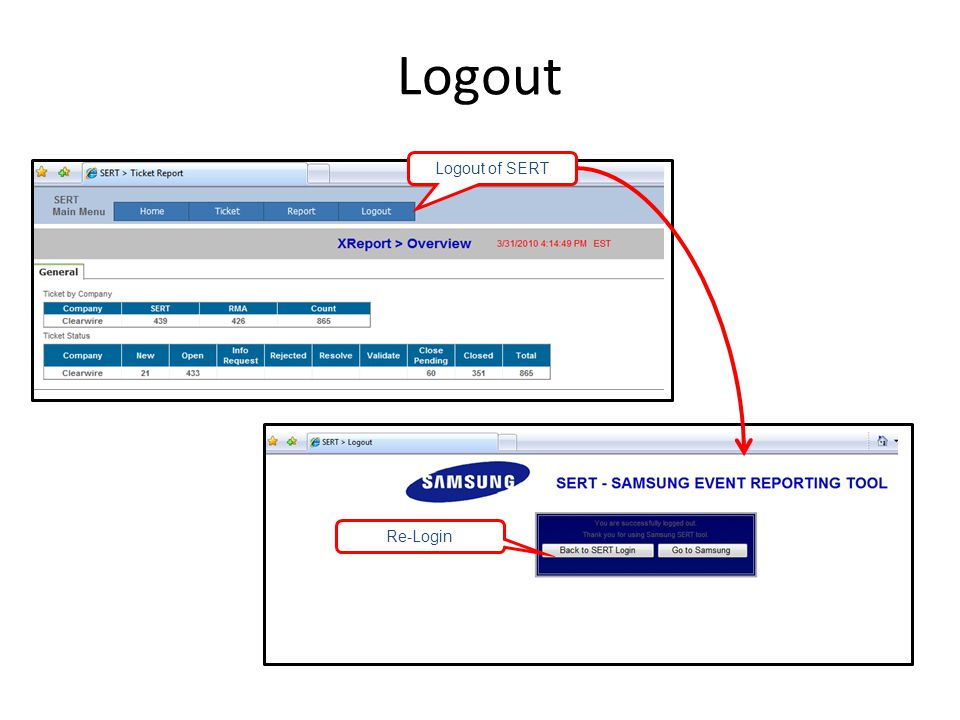 Logout Logout of SERT Re-Login