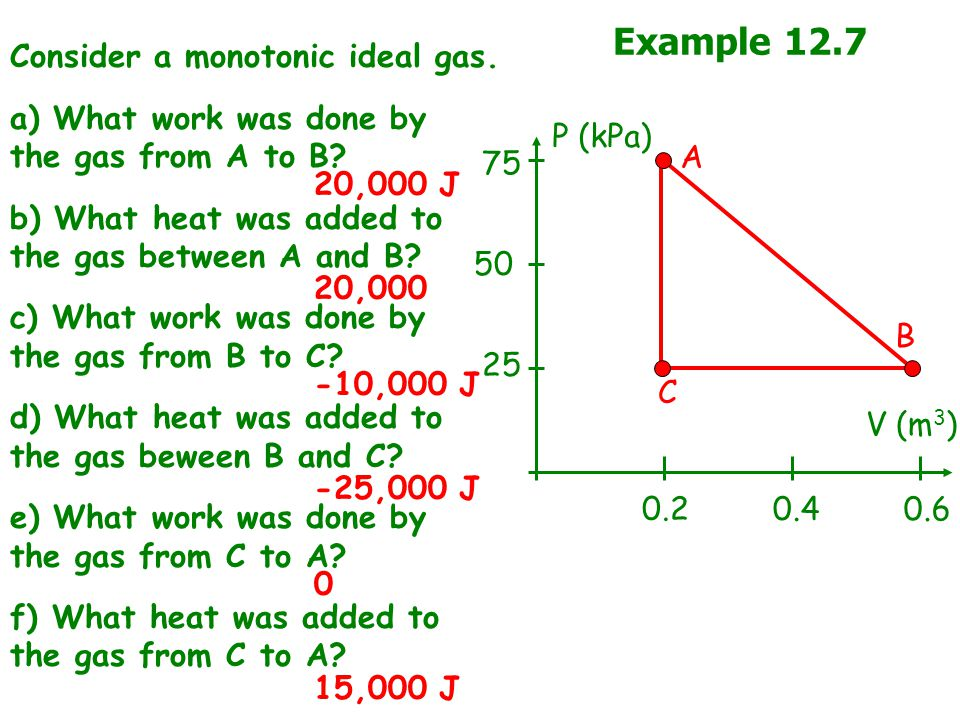 Example 12.7 Consider a monotonic ideal gas. a) What work was done by the gas from A to B.