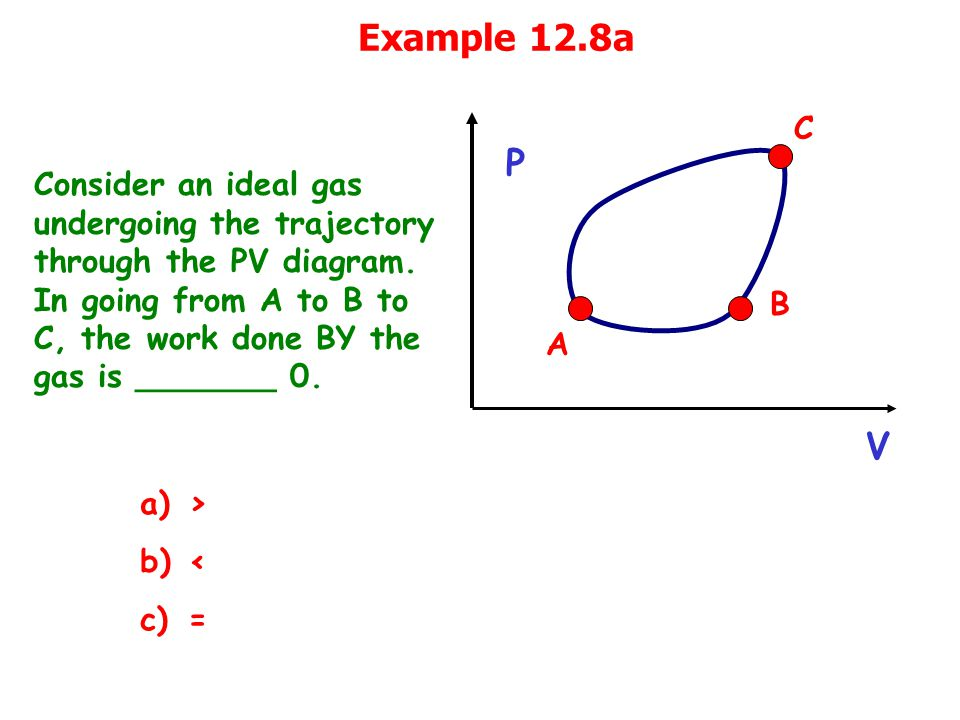 Example 12.8a Consider an ideal gas undergoing the trajectory through the PV diagram.
