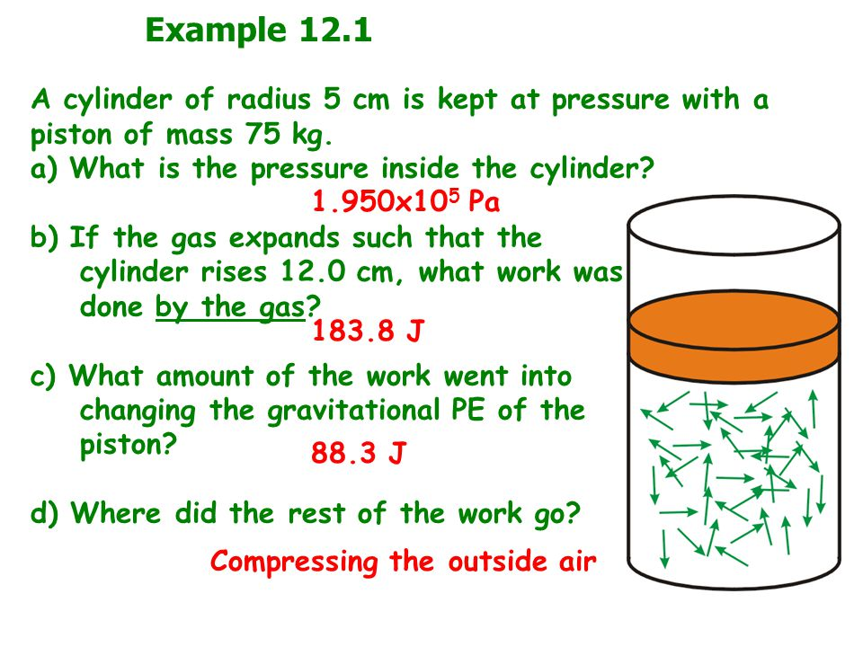 Example 12.1 A cylinder of radius 5 cm is kept at pressure with a piston of mass 75 kg.
