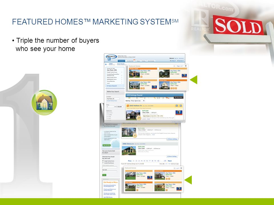 Triple the number of buyers who see your home