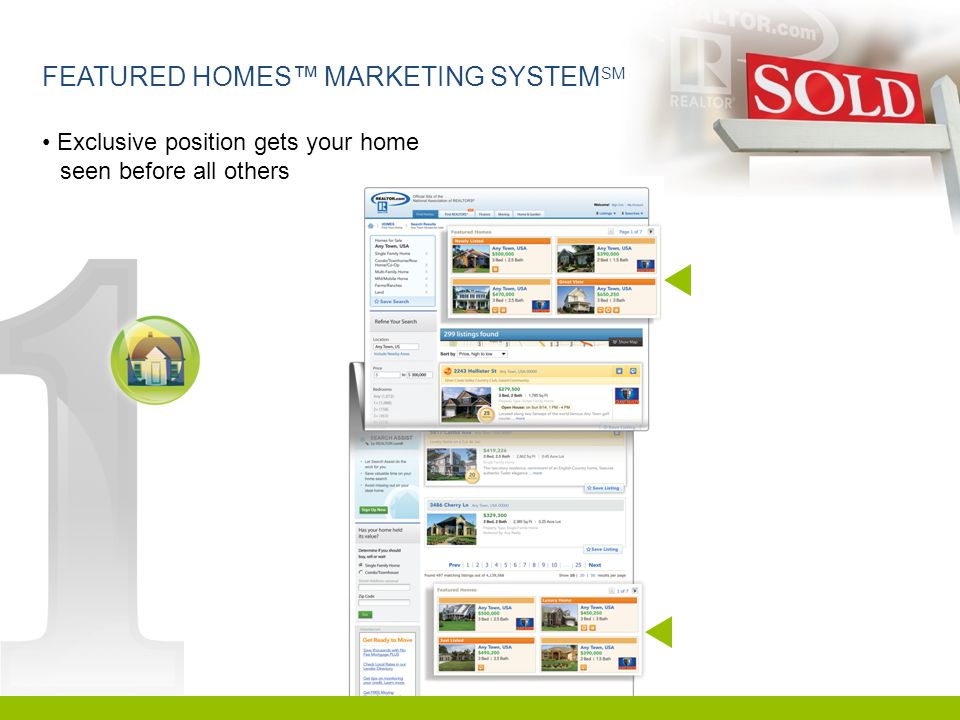 FEATURED HOMES™ MARKETING SYSTEM SM Exclusive position gets your home seen before all others