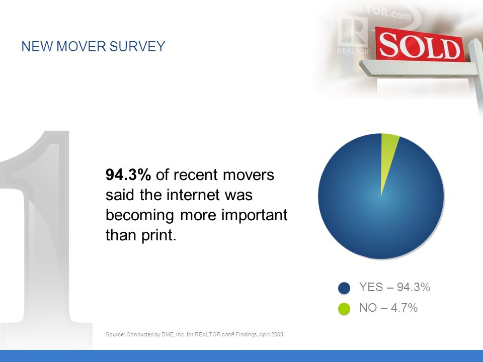 94.3% of recent movers said the internet was becoming more important than print.