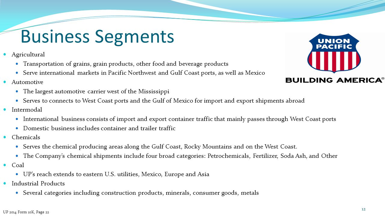 Business Segments Agricultural Transportation of grains, grain products, other food and beverage products Serve international markets in Pacific Northwest and Gulf Coast ports, as well as Mexico Automotive The largest automotive carrier west of the Mississippi Serves to connects to West Coast ports and the Gulf of Mexico for import and export shipments abroad Intermodal International business consists of import and export container traffic that mainly passes through West Coast ports Domestic business includes container and trailer traffic Chemicals Serves the chemical producing areas along the Gulf Coast, Rocky Mountains and on the West Coast.
