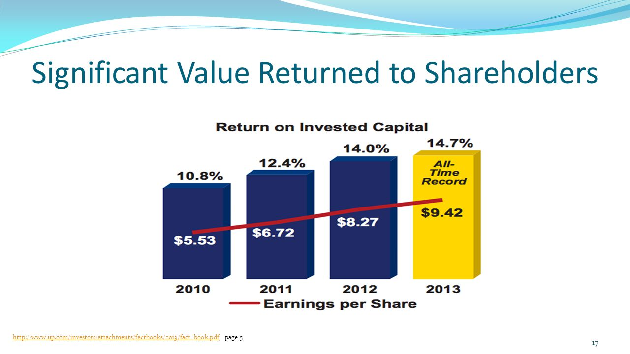 Significant Value Returned to Shareholders 17   page 5