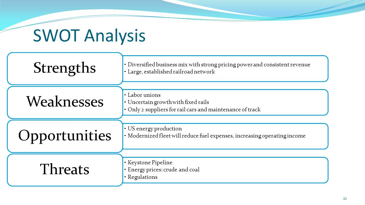 SWOT Analysis Diversified business mix with strong pricing power and consistent revenue Large, established railroad network Strengths Labor unions Uncertain growth with fixed rails Only 2 suppliers for rail cars and maintenance of track Weaknesses US energy production Modernized fleet will reduce fuel expenses, increasing operating income Opportunities Keystone Pipeline Energy prices: crude and coal Regulations Threats 21