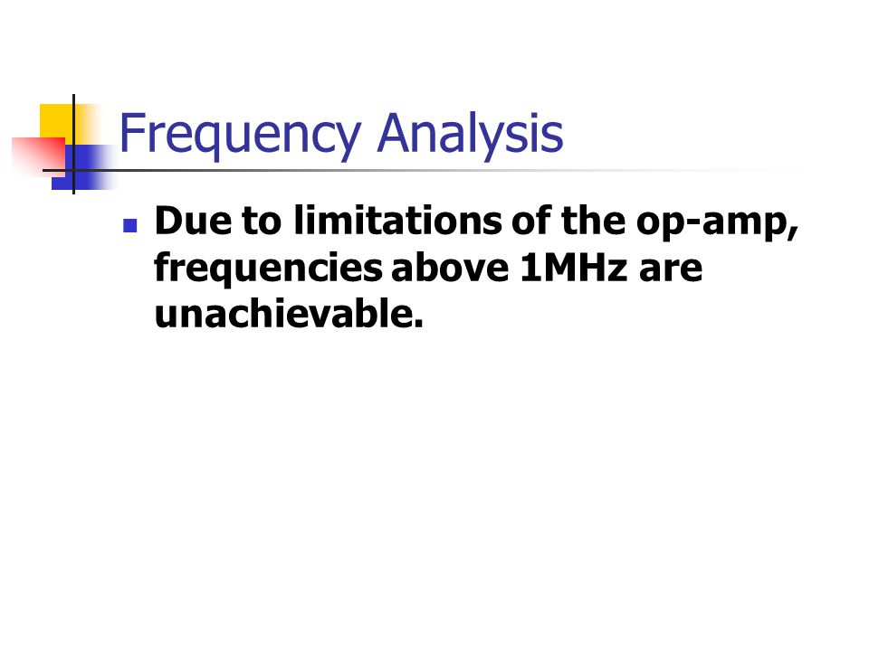 Frequency Analysis Due to limitations of the op-amp, frequencies above 1MHz are unachievable.