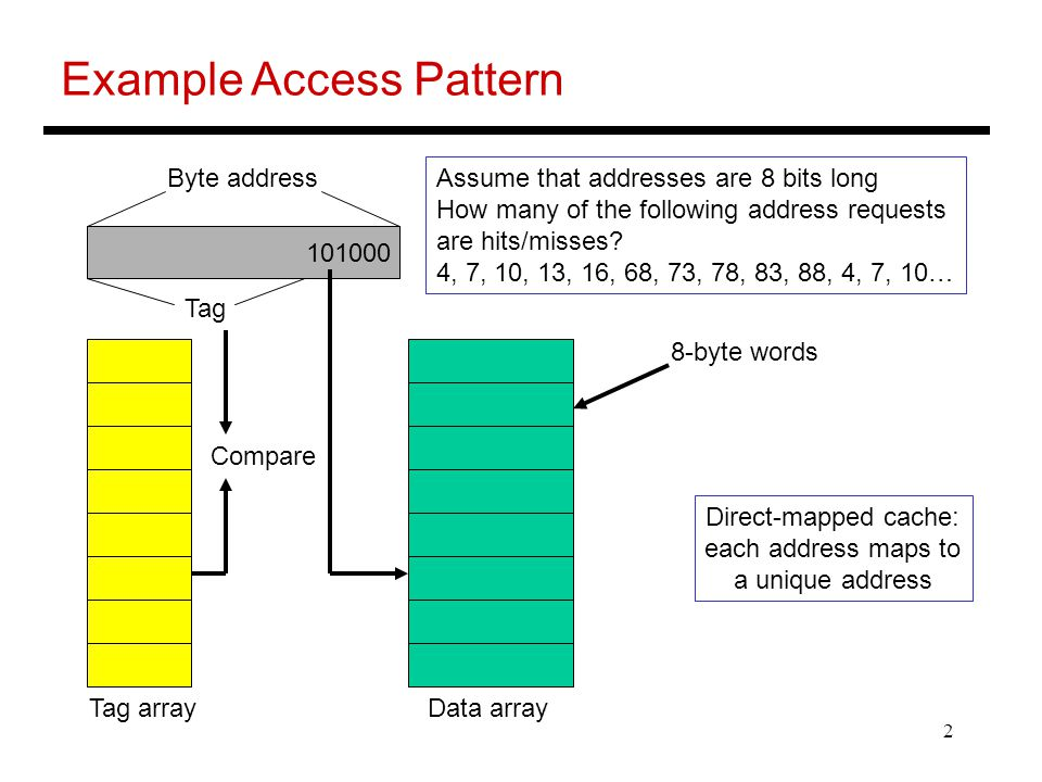 2 Example Access Pattern 8-byte words Direct-mapped cache: each address maps to a unique address Byte address Tag Compare Data arrayTag array Assume that addresses are 8 bits long How many of the following address requests are hits/misses.