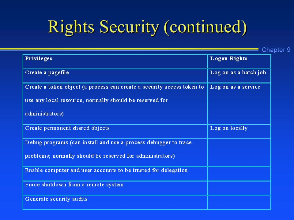 Chapter 9 Rights Security (continued)