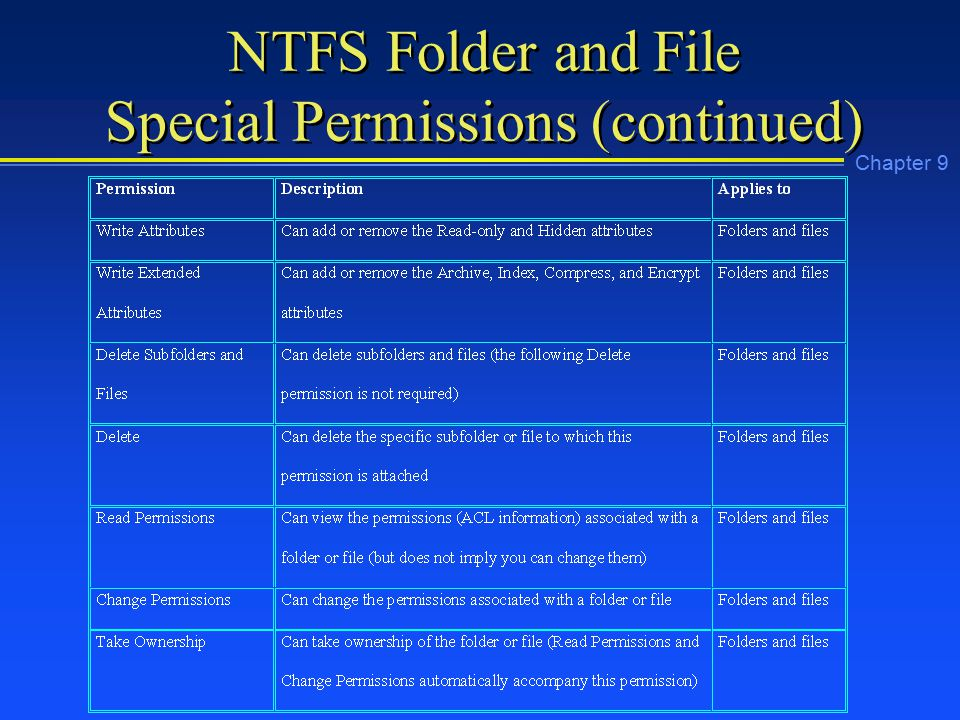 Chapter 9 NTFS Folder and File Special Permissions (continued)