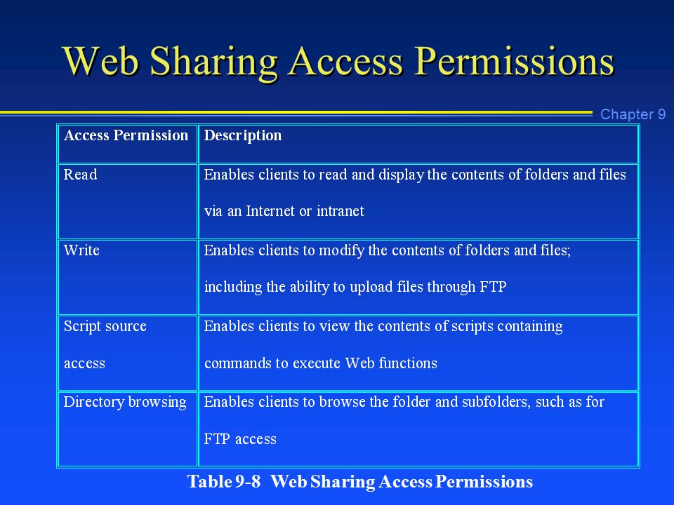 Chapter 9 Web Sharing Access Permissions Table 9-8 Web Sharing Access Permissions