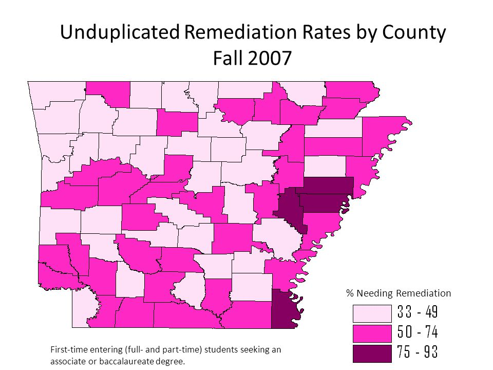 % Needing Remediation Unduplicated Remediation Rates by County Fall 2007 First-time entering (full- and part-time) students seeking an associate or baccalaureate degree.