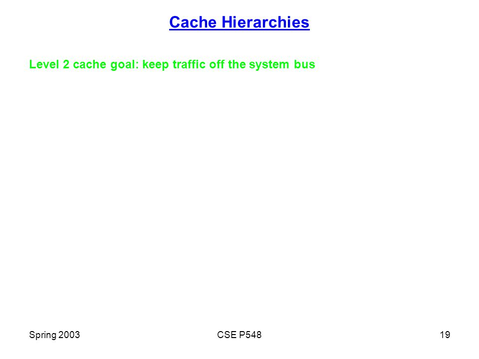 Spring 2003CSE P54819 Cache Hierarchies Level 2 cache goal: keep traffic off the system bus