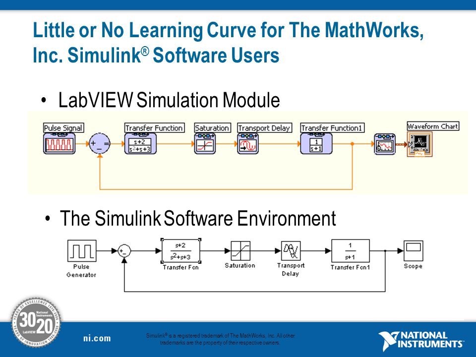 Flexible tools for Interactive Model-Based Control Design