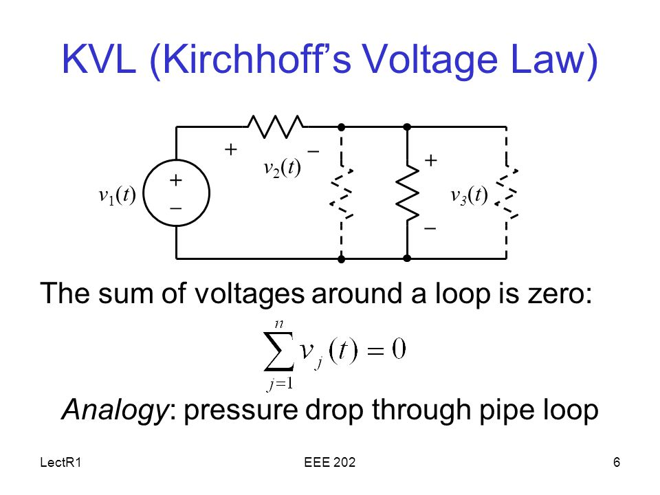 LectR1EEE 2026 KVL (Kirchhoff's Voltage Law) The sum of voltages around a loop is zero: Analogy: pressure drop through pipe loop v1(t)v1(t) + + – – v2(t)v2(t) v3(t)v3(t) +–+–