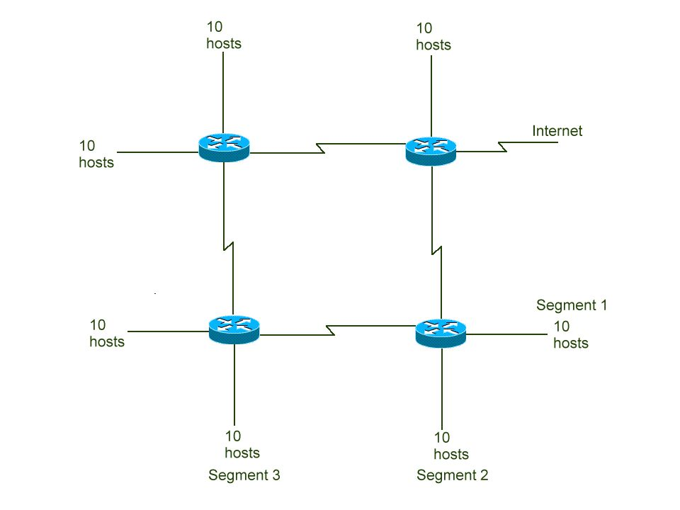 Module 10 Routing Fundamentals And Subnets Small Router