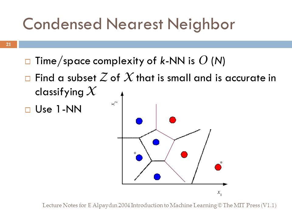 Condensed Nearest Neighbor Lecture Notes for E Alpaydın 2004 Introduction to Machine Learning © The MIT Press (V1.1) 21  Time/space complexity of k-NN is O (N)  Find a subset Z of X that is small and is accurate in classifying X  Use 1-NN
