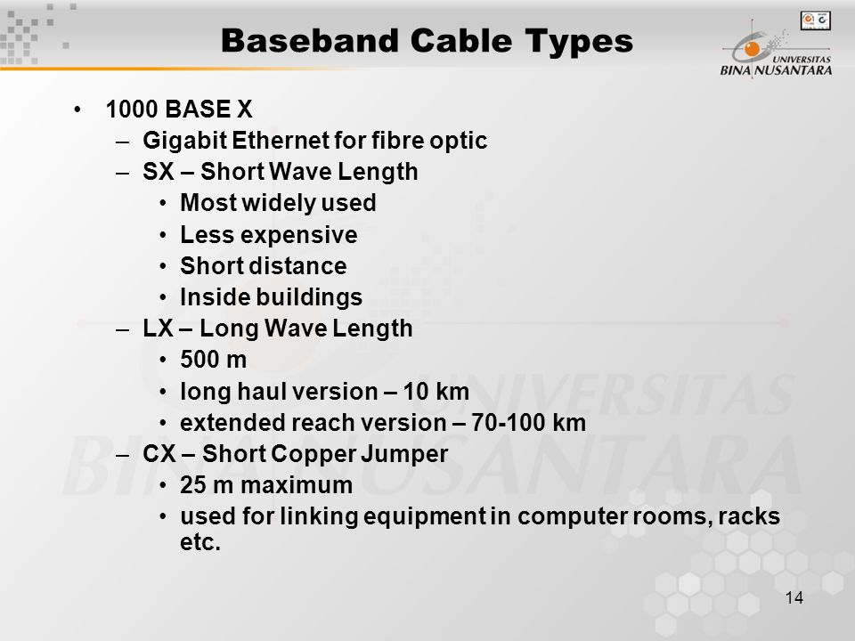 BASE X –Gigabit Ethernet for fibre optic –SX – Short Wave Length Most widely used Less expensive Short distance Inside buildings –LX – Long Wave Length 500 m long haul version – 10 km extended reach version – km –CX – Short Copper Jumper 25 m maximum used for linking equipment in computer rooms, racks etc.