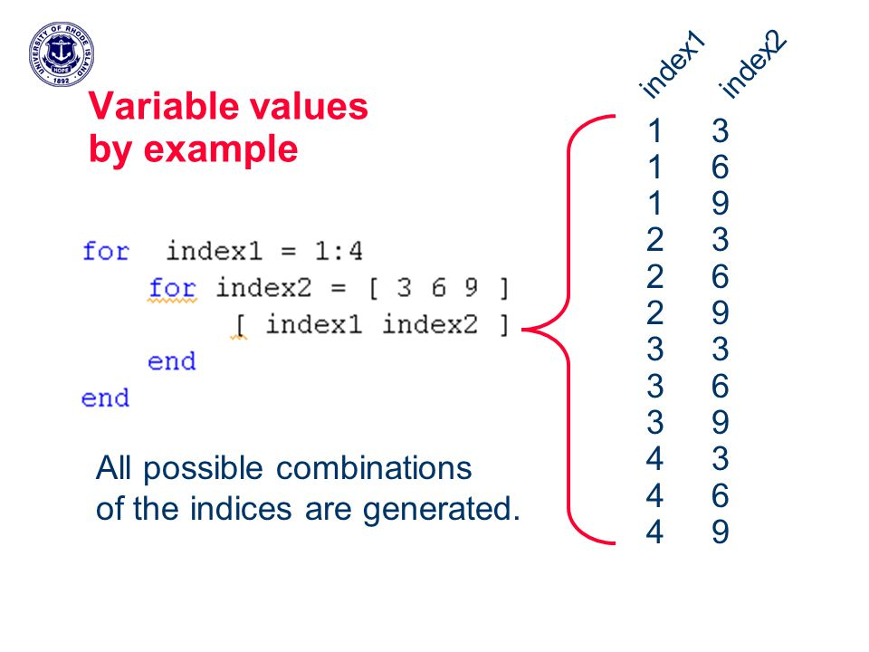 Variable values by example index1index2 All possible combinations of the indices are generated.