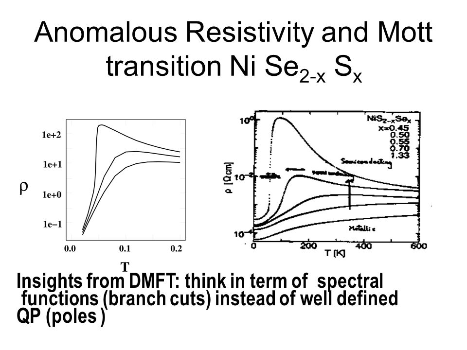 Anomalous Resistivity and Mott transition Ni Se 2-x S x Insights from DMFT: think in term of spectral functions (branch cuts) instead of well defined QP (poles )
