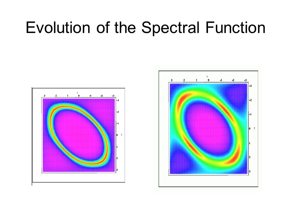 Evolution of the Spectral Function