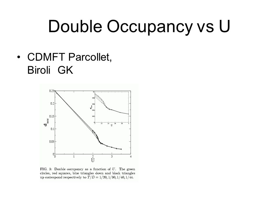 Double Occupancy vs U CDMFT Parcollet, Biroli GK