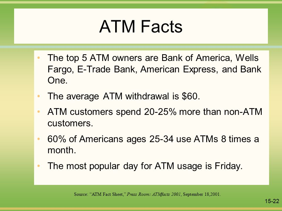 15-22 ATM Facts The top 5 ATM owners are Bank of America, Wells Fargo, E-Trade Bank, American Express, and Bank One.